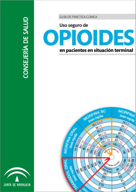guia opioides